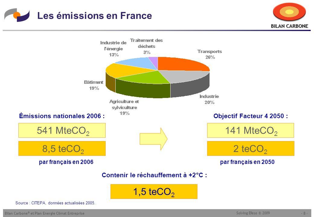 - 8 -Bilan Carbone ® et Plan Energie Climat Entreprise Solving Efeso © 2009 Les émissions en France par français en 2006 8,5 teCO 2 141 MteCO 2 Object