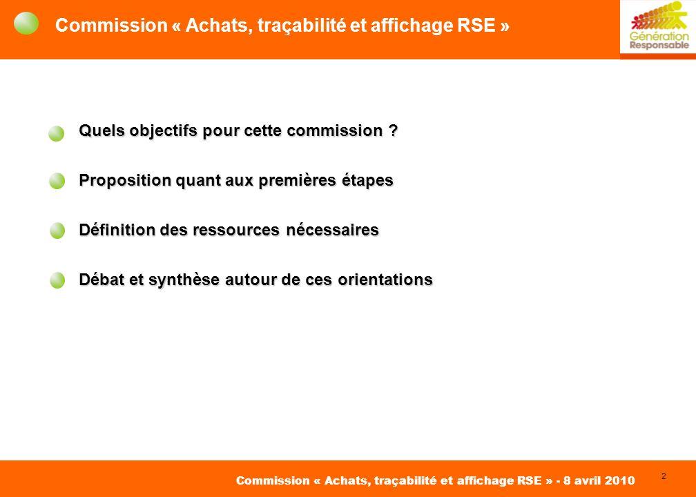 2 David Roger Conseil pour des Achats Responsables Commission « Achats, traçabilité et affichage RSE » - 8 avril 2010 Commission « Achats, traçabilité et affichage RSE » Quels objectifs pour cette commission .