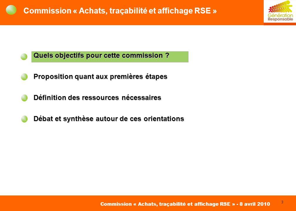 3 David Roger Conseil pour des Achats Responsables Commission « Achats, traçabilité et affichage RSE » - 8 avril 2010 Commission « Achats, traçabilité et affichage RSE » Quels objectifs pour cette commission .