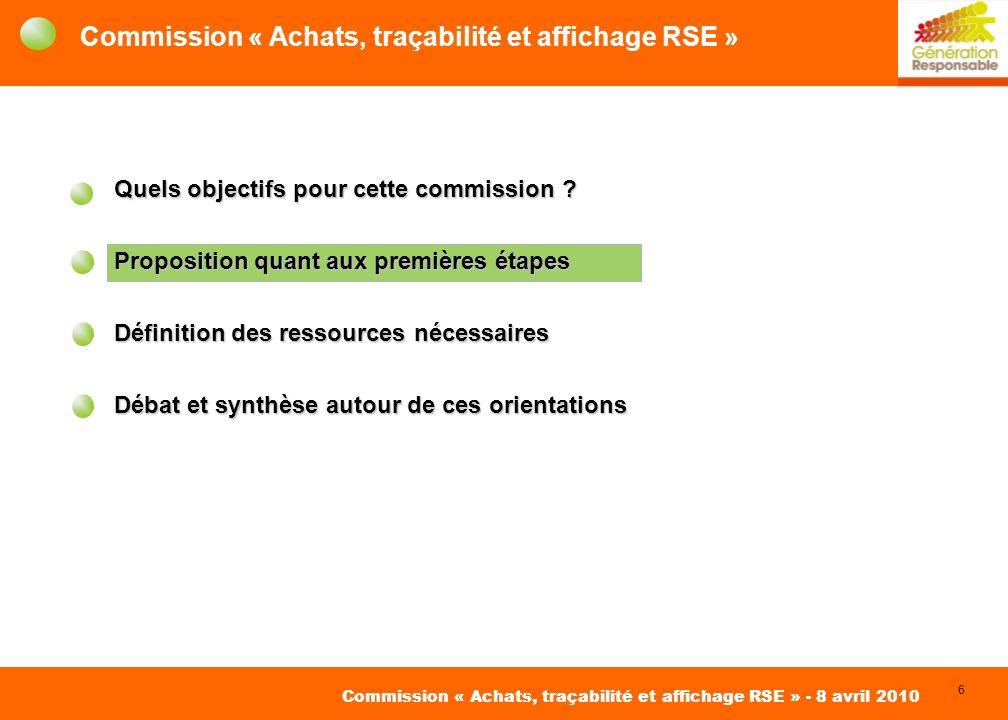 6 David Roger Conseil pour des Achats Responsables Commission « Achats, traçabilité et affichage RSE » - 8 avril 2010 Commission « Achats, traçabilité et affichage RSE » Quels objectifs pour cette commission .