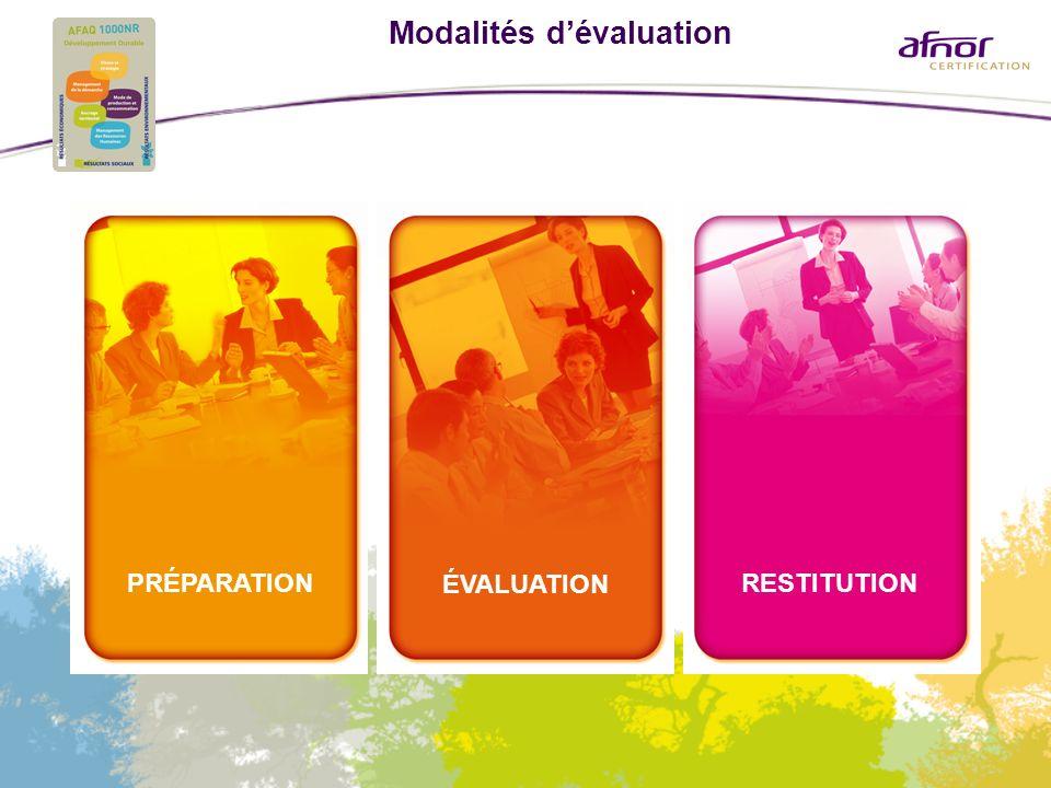 Modalités dévaluation PRÉPARATION ÉVALUATION RESTITUTION