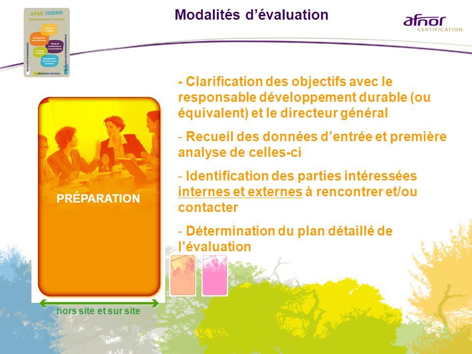 Modalités dévaluation PRÉPARATION hors site et sur site - Clarification des objectifs avec le responsable développement durable (ou équivalent) et le
