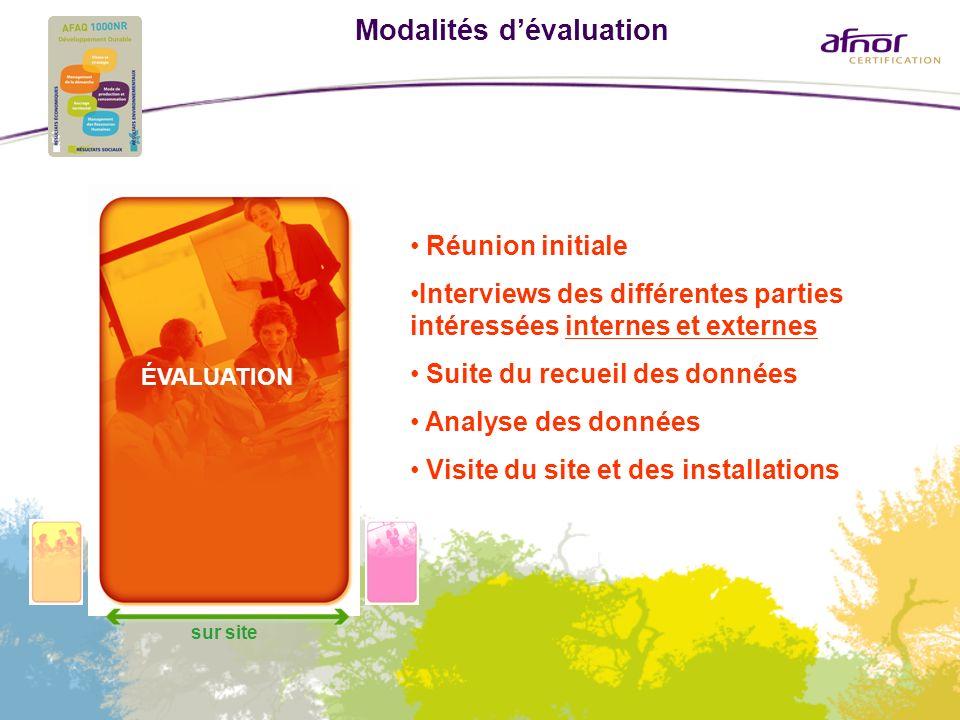 Modalités dévaluation ÉVALUATION sur site Réunion initiale Interviews des différentes parties intéressées internes et externes Suite du recueil des do