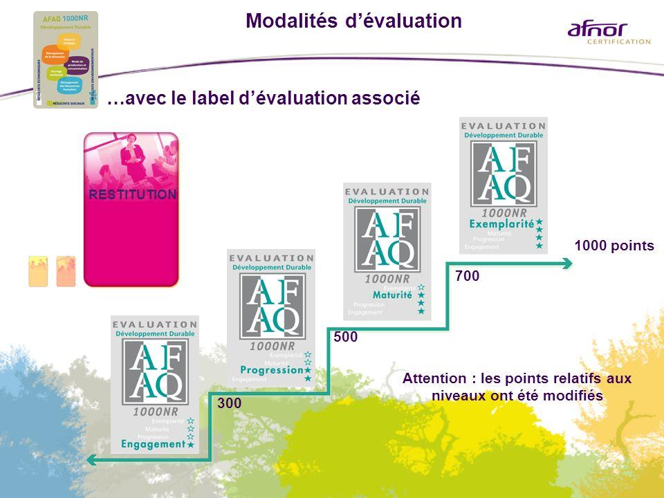 Modalités dévaluation 1000 points RESTITUTION …avec le label dévaluation associé Attention : les points relatifs aux niveaux ont été modifiés 300 500