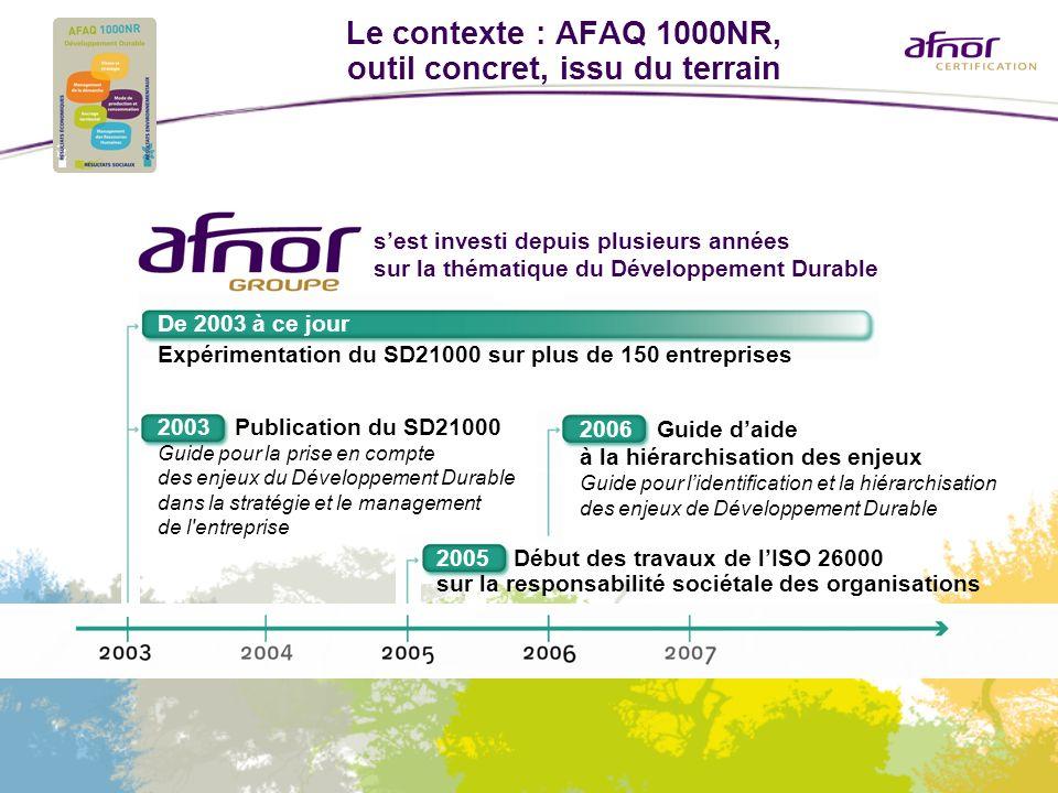 Le contexte : AFAQ 1000NR, outil concret, issu du terrain 2003Publication du SD21000 Guide pour la prise en compte des enjeux du Développement Durable