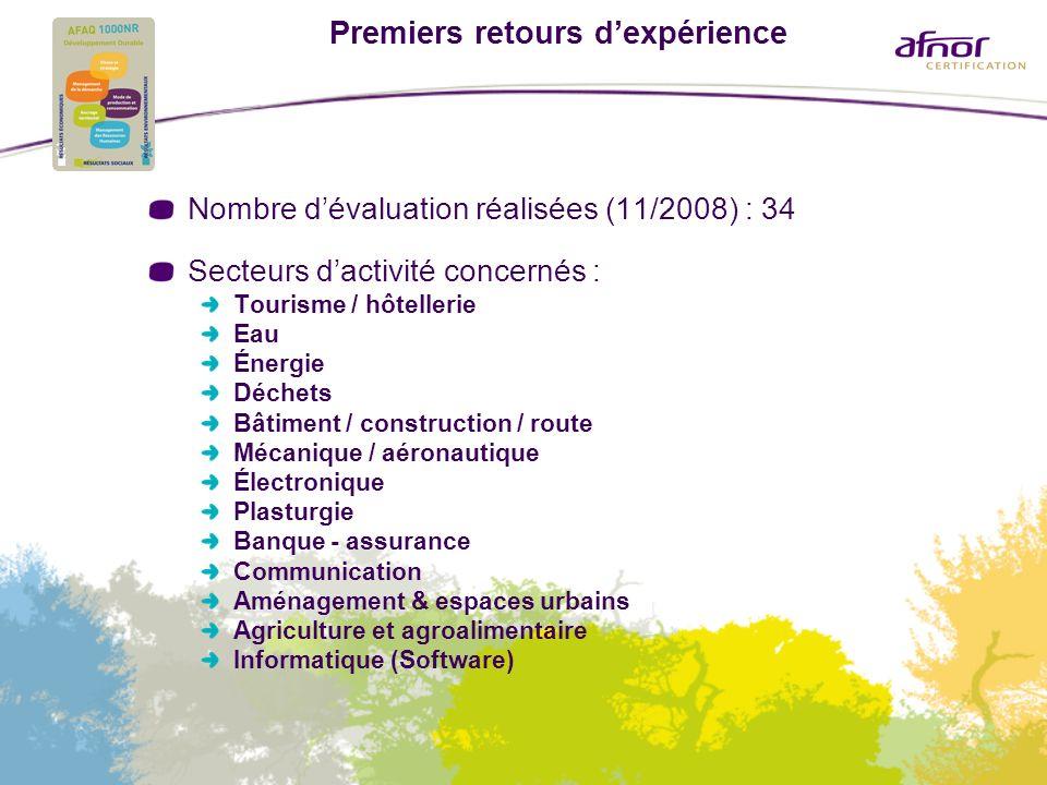 Premiers retours dexpérience Nombre dévaluation réalisées (11/2008) : 34 Secteurs dactivité concernés : Tourisme / hôtellerie Eau Énergie Déchets Bâti