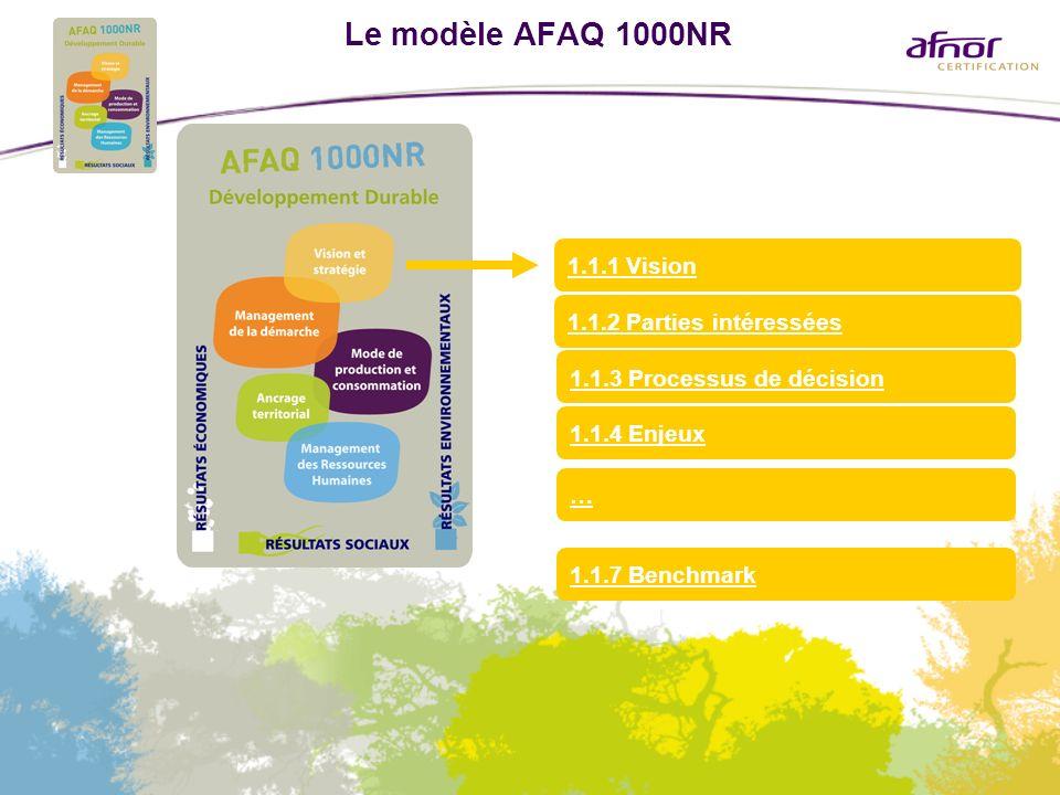 1.1.3 Processus de décision 1.1.1 Vision 1.1.4 Enjeux 1.1.7 Benchmark 1.1.2 Parties intéressées … Le modèle AFAQ 1000NR