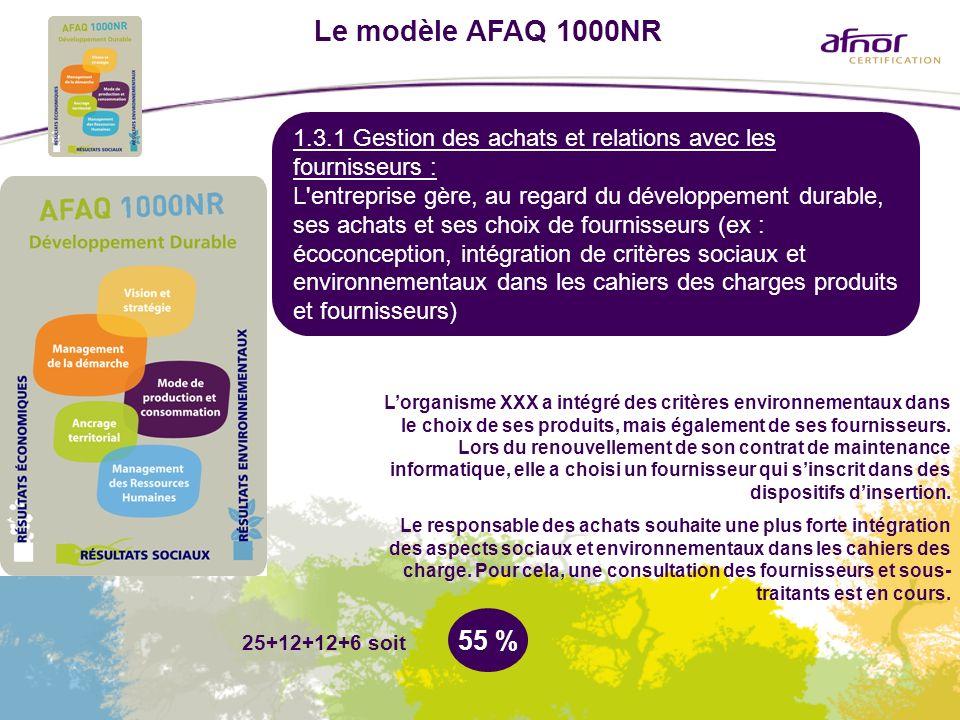 Le modèle AFAQ 1000NR 1.3.1 Gestion des achats et relations avec les fournisseurs : L'entreprise gère, au regard du développement durable, ses achats