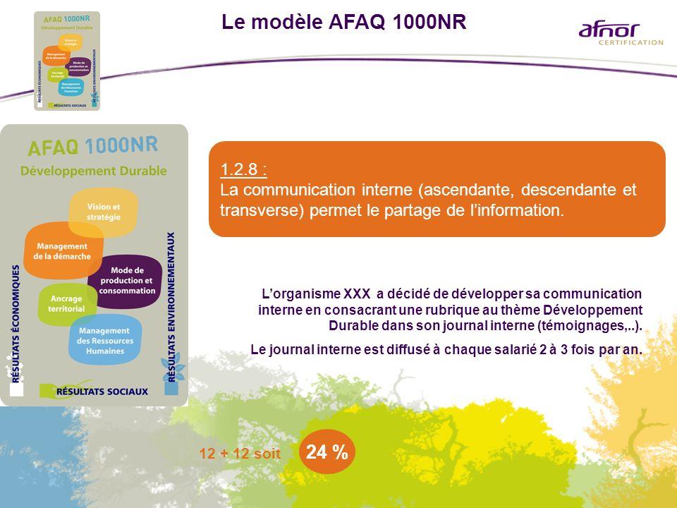 Le modèle AFAQ 1000NR 1.2.8 : La communication interne (ascendante, descendante et transverse) permet le partage de linformation. Lorganisme XXX a déc