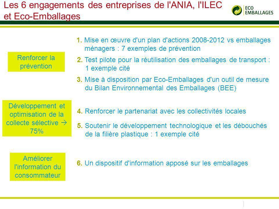 Les 6 engagements des entreprises de l ANIA, l ILEC et Eco-Emballages Renforcer la prévention 1.
