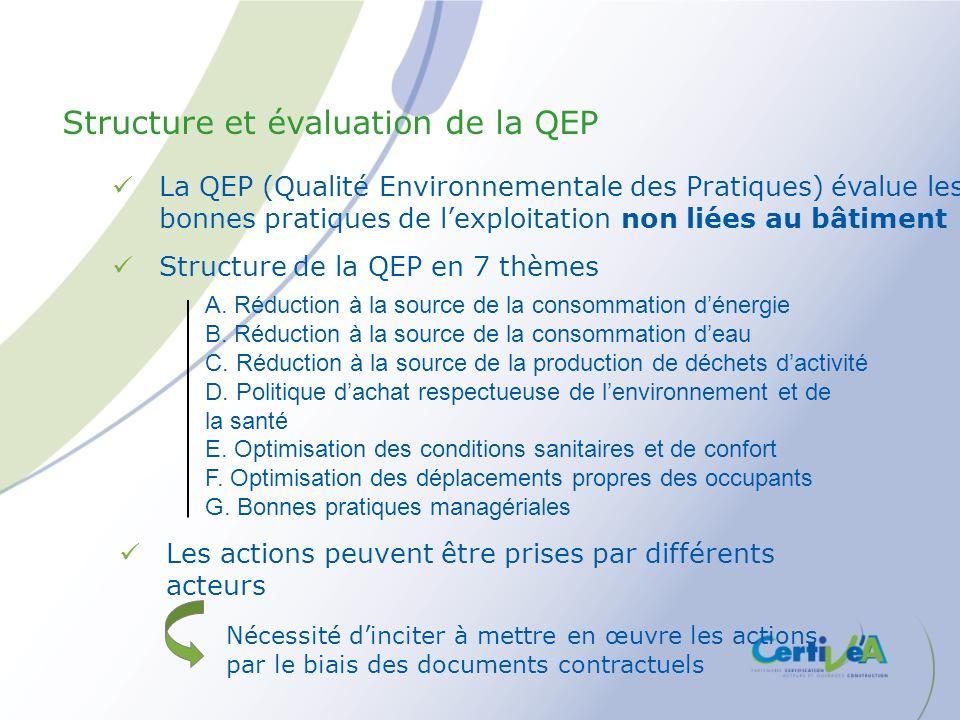 La QEP (Qualité Environnementale des Pratiques) évalue les bonnes pratiques de lexploitation non liées au bâtiment Structure de la QEP en 7 thèmes Str