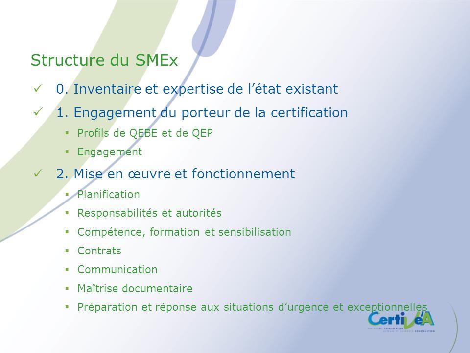 0. Inventaire et expertise de létat existant 1. Engagement du porteur de la certification Profils de QEBE et de QEP Engagement 2. Mise en œuvre et fon