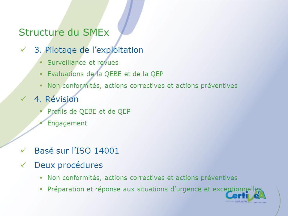 3. Pilotage de lexploitation Surveillance et revues Evaluations de la QEBE et de la QEP Non conformités, actions correctives et actions préventives 4.