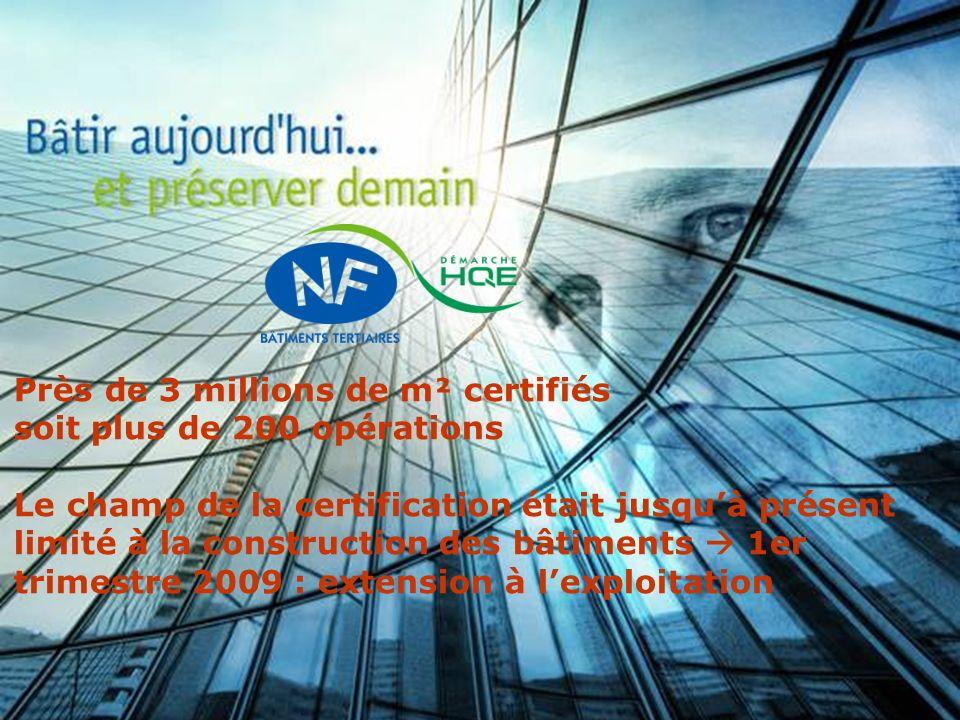 Près de 3 millions de m² certifiés soit plus de 200 opérations Le champ de la certification était jusquà présent limité à la construction des bâtiment