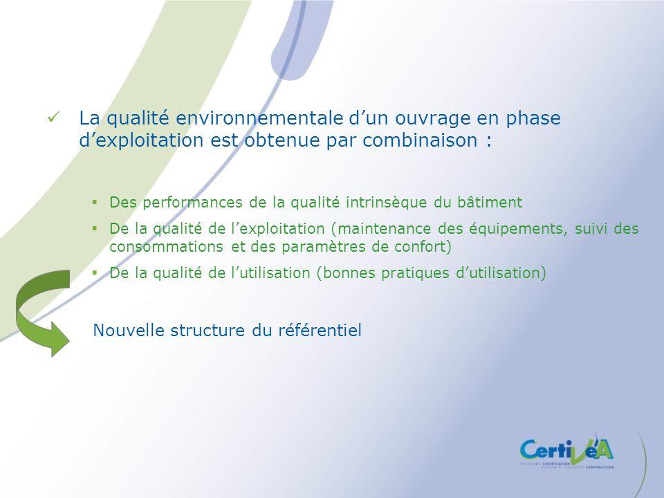 La qualité environnementale dun ouvrage en phase dexploitation est obtenue par combinaison : Des performances de la qualité intrinsèque du bâtiment De