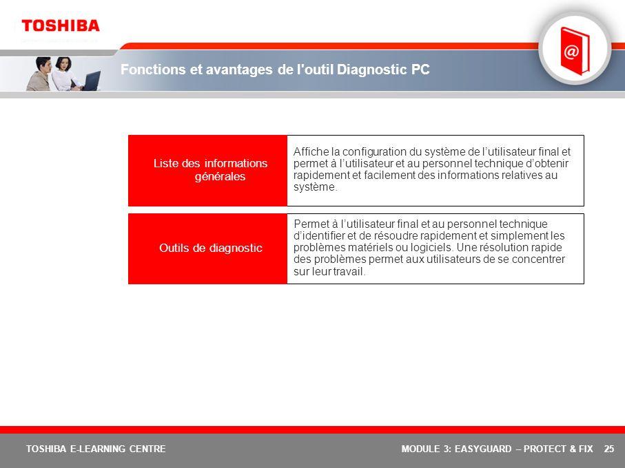 25 TOSHIBA E-LEARNING CENTREMODULE 3: EASYGUARD – PROTECT & FIX Fonctions et avantages de l'outil Diagnostic PC Permet à lutilisateur final et au pers
