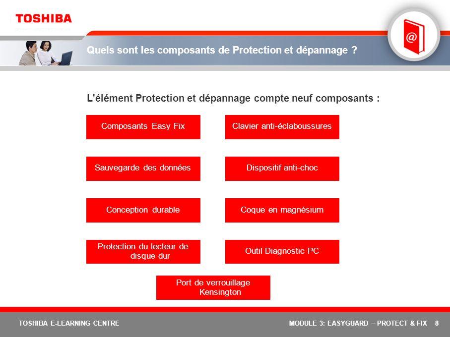 8 TOSHIBA E-LEARNING CENTREMODULE 3: EASYGUARD – PROTECT & FIX Quels sont les composants de Protection et dépannage ? L'élément Protection et dépannag