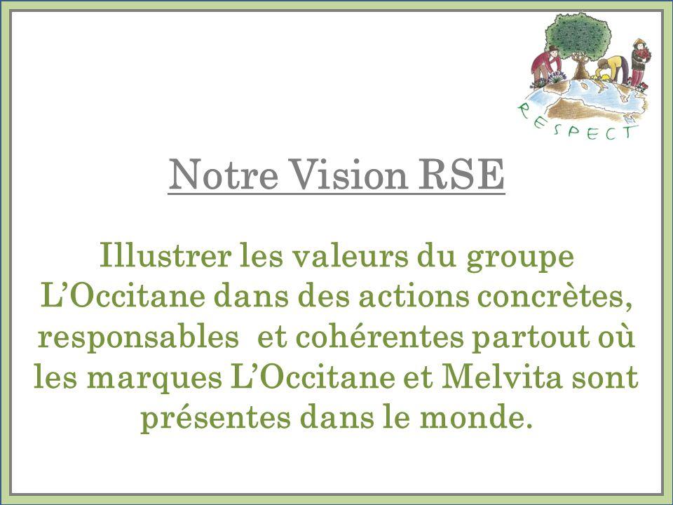 Notre Vision RSE Illustrer les valeurs du groupe LOccitane dans des actions concrètes, responsables et cohérentes partout où les marques LOccitane et