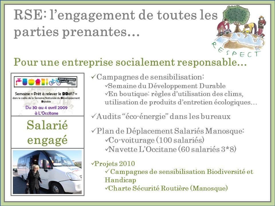 Pour une entreprise socialement responsable… Campagnes de sensibilisation: Semaine du Développement Durable En boutique: règles dutilisation des clims