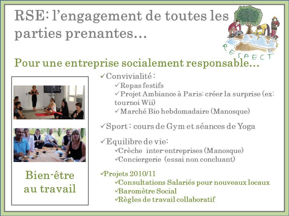 Convivialité : Repas festifs Projet Ambiance à Paris: créer la surprise (ex: tournoi Wii) Marché Bio hebdomadaire (Manosque) Sport : cours de Gym et s
