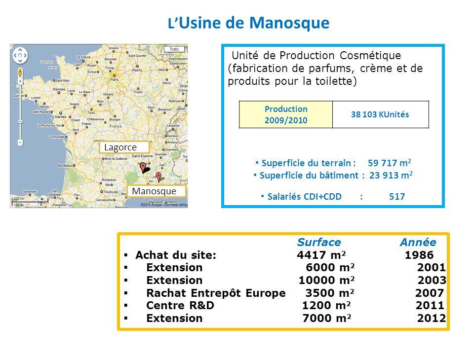 Lagorce L Usine de Manosque Manosque Unité de Production Cosmétique (fabrication de parfums, crème et de produits pour la toilette) Superficie du terr