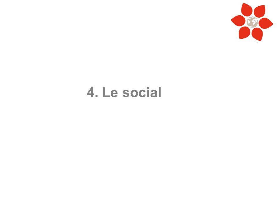 4. Le social