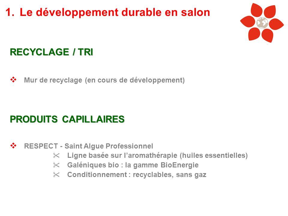 RECYCLAGE / TRI Mur de recyclage (en cours de développement) PRODUITS CAPILLAIRES RESPECT - Saint Algue Professionnel Ligne basée sur laromathérapie (