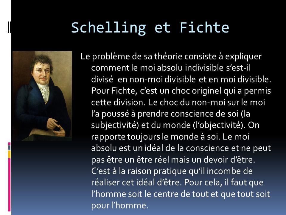 Schelling et Fichte Le problème de sa théorie consiste à expliquer comment le moi absolu indivisible sest-il divisé en non-moi divisible et en moi div