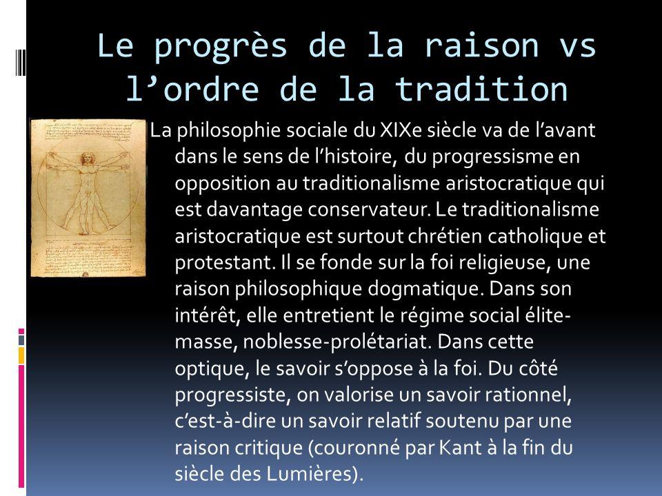 Le progrès de la raison vs lordre de la tradition La philosophie sociale du XIXe siècle va de lavant dans le sens de lhistoire, du progressisme en opp