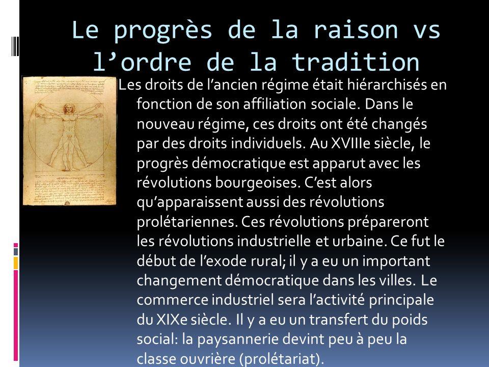 Le progrès de la raison vs lordre de la tradition Les droits de lancien régime était hiérarchisés en fonction de son affiliation sociale. Dans le nouv