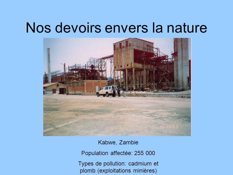 Nos devoirs envers la nature Kabwe, Zambie Population affectée: 255 000 Types de pollution: cadmium et plomb (exploitations minières)