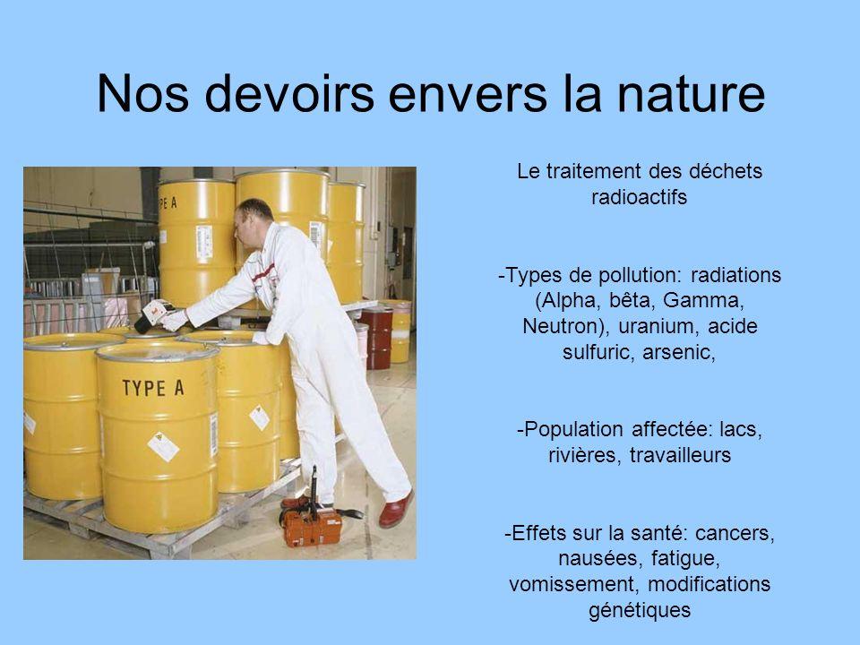 Nos devoirs envers la nature Le traitement des déchets radioactifs -Types de pollution: radiations (Alpha, bêta, Gamma, Neutron), uranium, acide sulfu