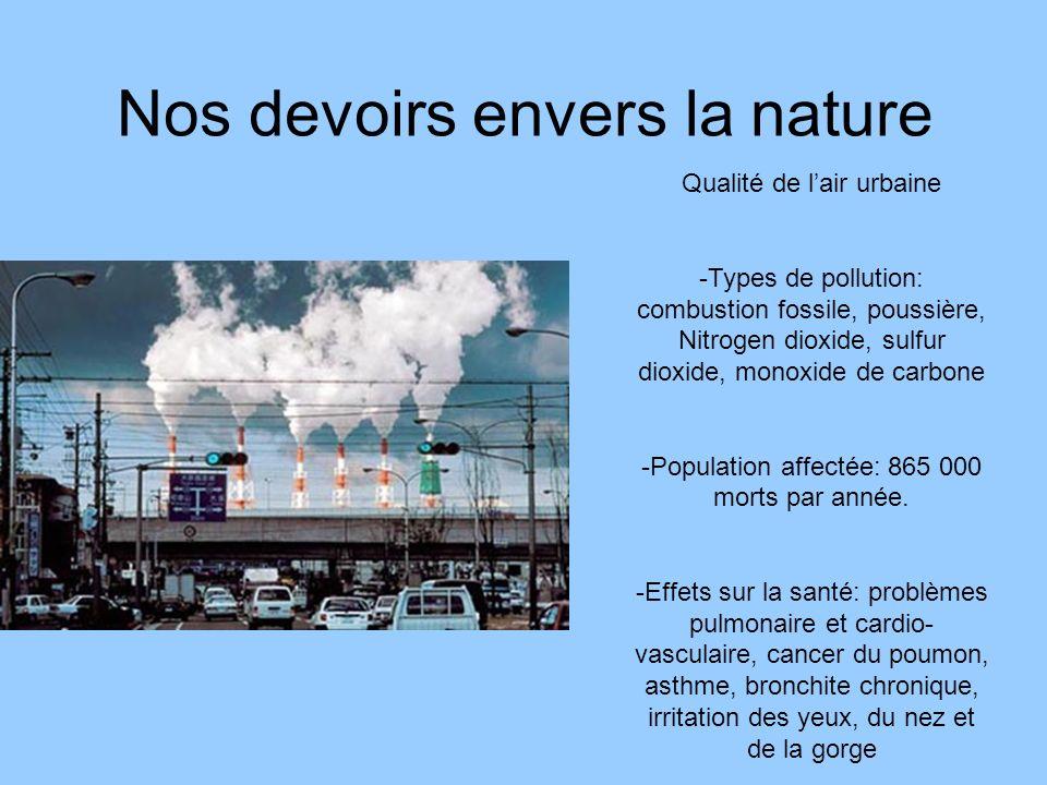 Nos devoirs envers la nature Qualité de lair urbaine -Types de pollution: combustion fossile, poussière, Nitrogen dioxide, sulfur dioxide, monoxide de