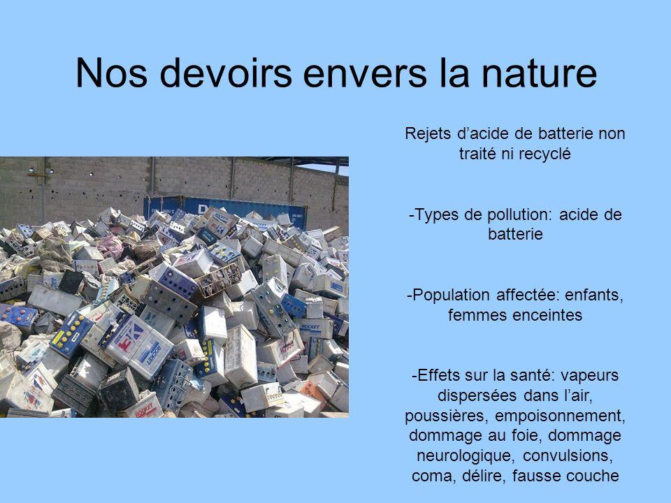 Nos devoirs envers la nature Rejets dacide de batterie non traité ni recyclé -Types de pollution: acide de batterie -Population affectée: enfants, fem