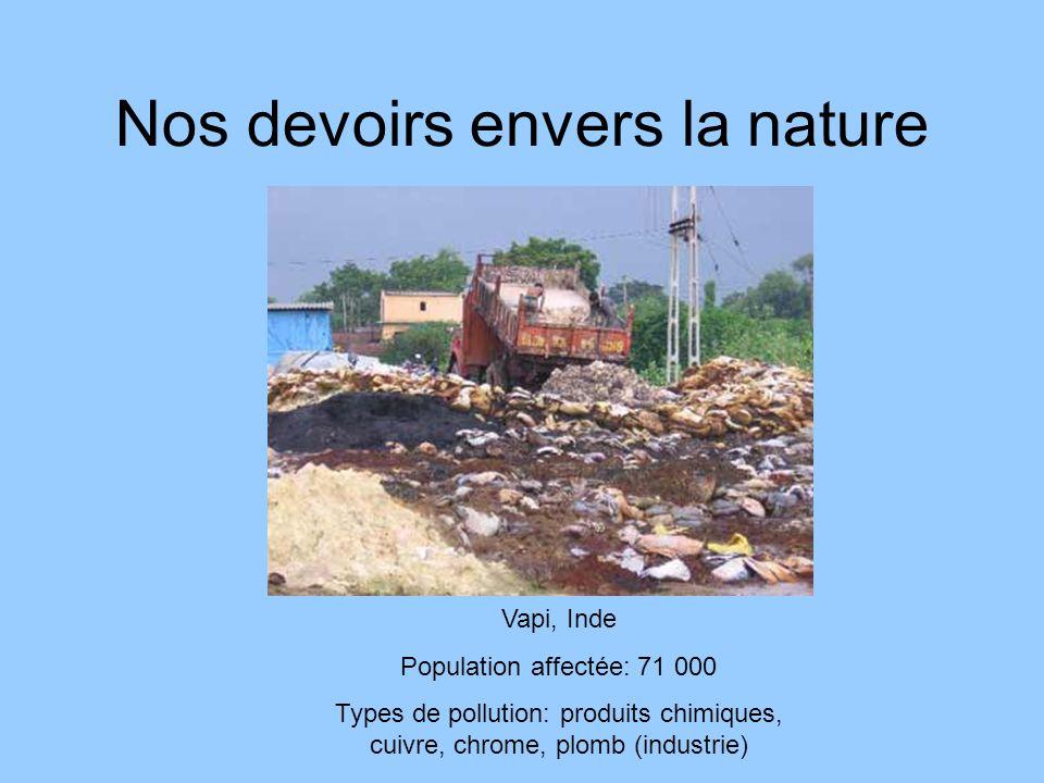 Nos devoirs envers la nature Vapi, Inde Population affectée: 71 000 Types de pollution: produits chimiques, cuivre, chrome, plomb (industrie)