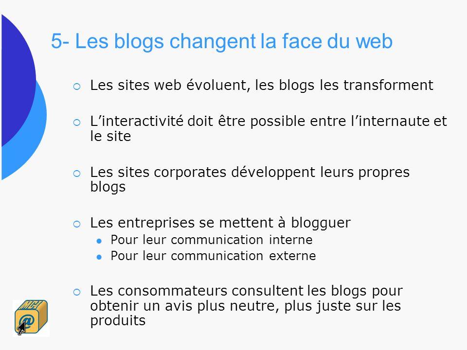 5- Les blogs changent la face du web Les sites web évoluent, les blogs les transforment Linteractivité doit être possible entre linternaute et le site