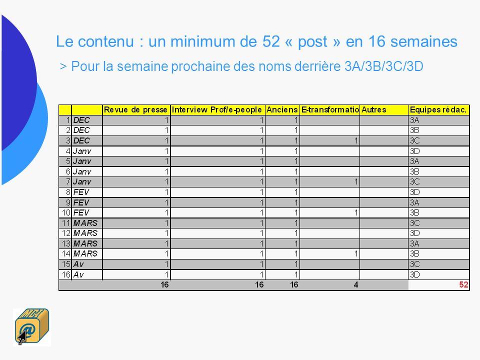Le contenu : un minimum de 52 « post » en 16 semaines > Pour la semaine prochaine des noms derrière 3A/3B/3C/3D