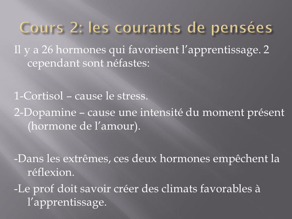 Il y a 26 hormones qui favorisent lapprentissage. 2 cependant sont néfastes: 1-Cortisol – cause le stress. 2-Dopamine – cause une intensité du moment