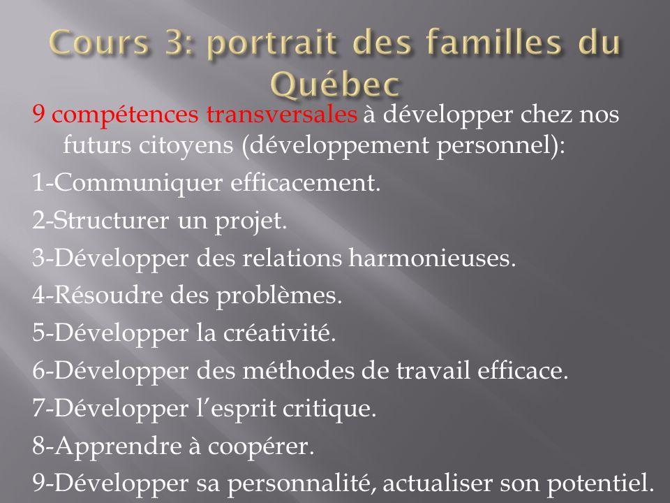 9 compétences transversales à développer chez nos futurs citoyens (développement personnel): 1-Communiquer efficacement. 2-Structurer un projet. 3-Dév