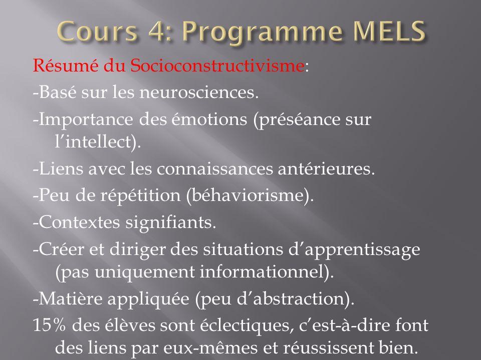 Résumé du Socioconstructivisme: -Basé sur les neurosciences. -Importance des émotions (préséance sur lintellect). -Liens avec les connaissances antéri