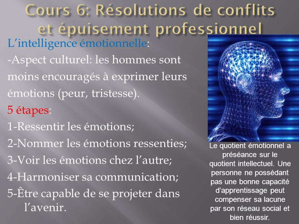 Lintelligence émotionnelle: -Aspect culturel: les hommes sont moins encouragés à exprimer leurs émotions (peur, tristesse). 5 étapes: 1-Ressentir les