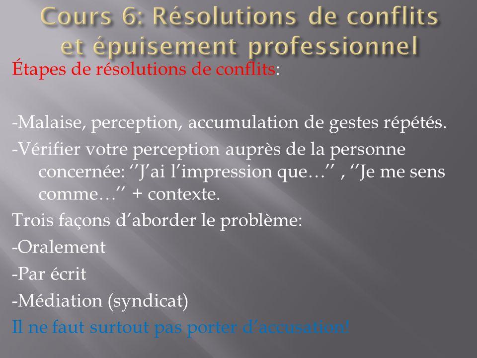 Étapes de résolutions de conflits: -Malaise, perception, accumulation de gestes répétés. -Vérifier votre perception auprès de la personne concernée: J