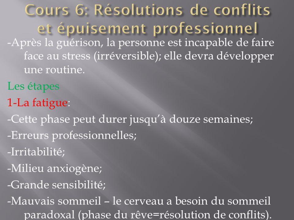 -Après la guérison, la personne est incapable de faire face au stress (irréversible); elle devra développer une routine. Les étapes 1-La fatigue: -Cet