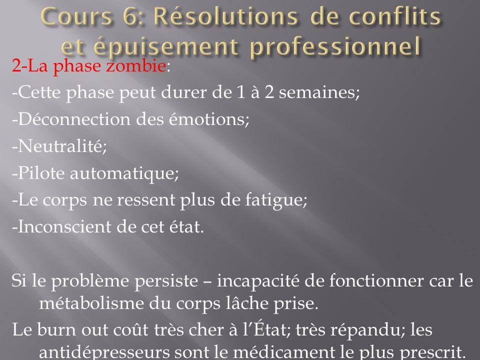 2-La phase zombie: -Cette phase peut durer de 1 à 2 semaines; -Déconnection des émotions; -Neutralité; -Pilote automatique; -Le corps ne ressent plus