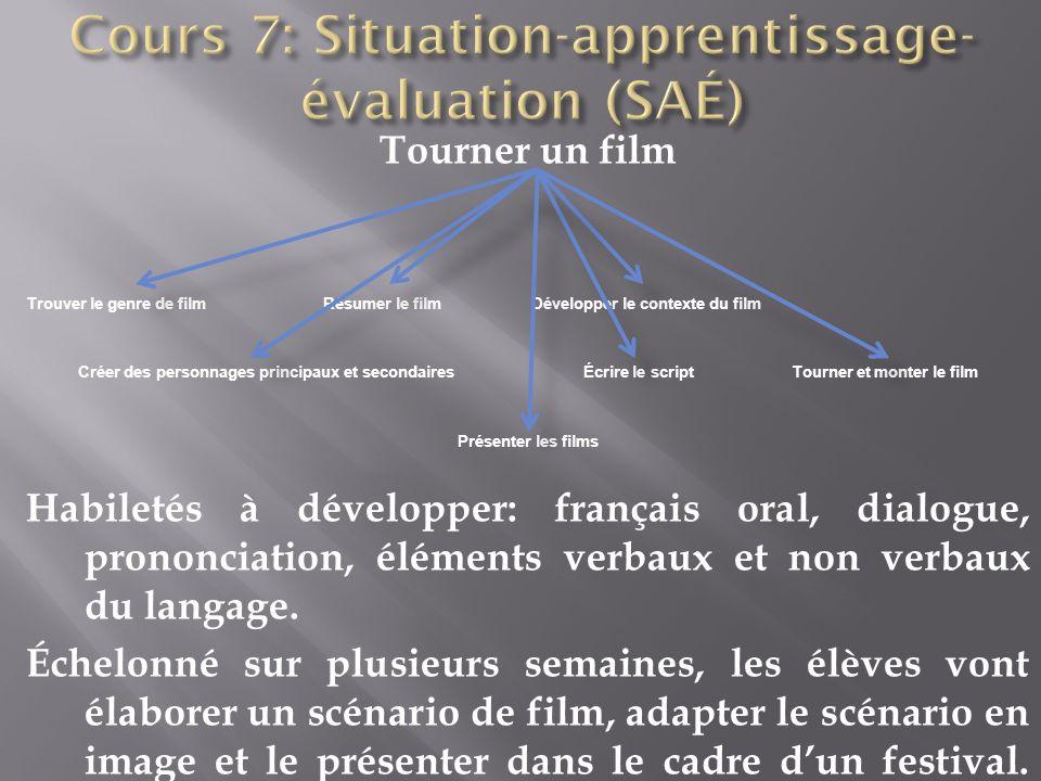 Tourner un film Trouver le genre de filmRésumer le filmDévelopper le contexte du film Créer des personnages principaux et secondairesÉcrire le scriptT