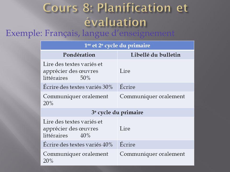 Exemple: Français, langue denseignement 1 er et 2 e cycle du primaire PondérationLibellé du bulletin Lire des textes variés et apprécier des œuvres li