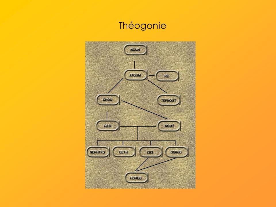 Théogonie