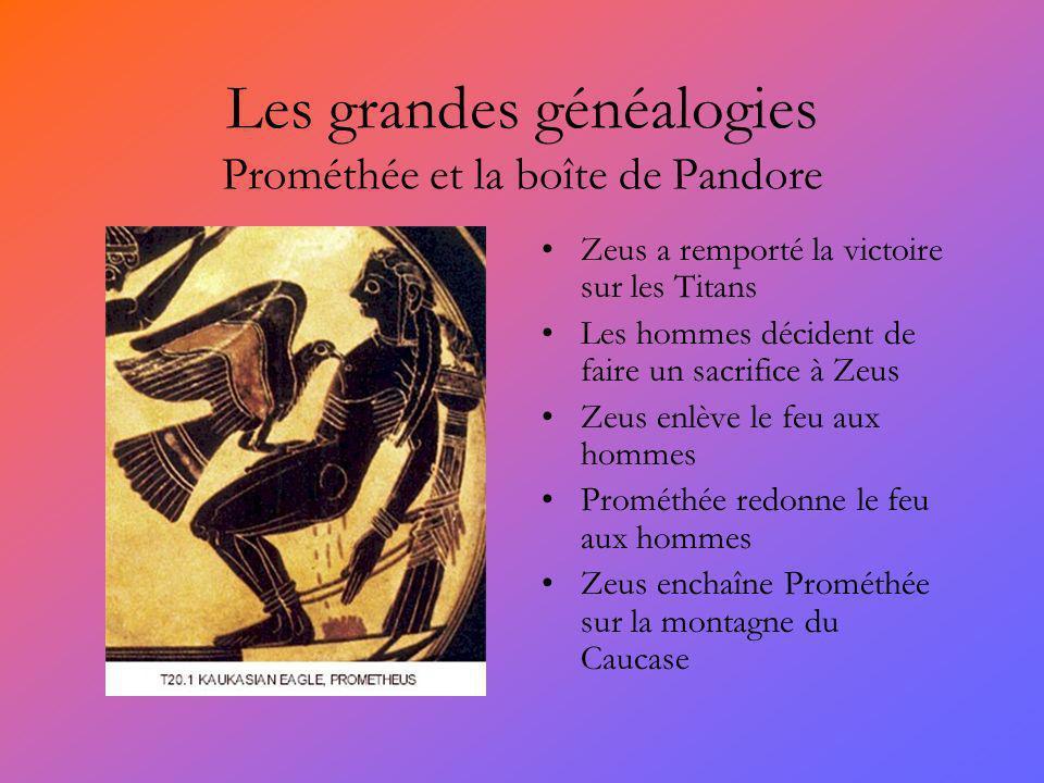 Les grandes généalogies Prométhée et la boîte de Pandore Zeus a remporté la victoire sur les Titans Les hommes décident de faire un sacrifice à Zeus Zeus enlève le feu aux hommes Prométhée redonne le feu aux hommes Zeus enchaîne Prométhée sur la montagne du Caucase