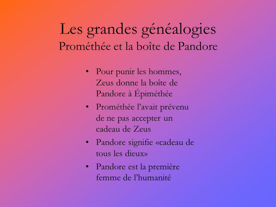 Les grandes généalogies Prométhée et la boîte de Pandore Pour punir les hommes, Zeus donne la boîte de Pandore à Épiméthée Prométhée lavait prévenu de ne pas accepter un cadeau de Zeus Pandore signifie «cadeau de tous les dieux» Pandore est la première femme de lhumanité