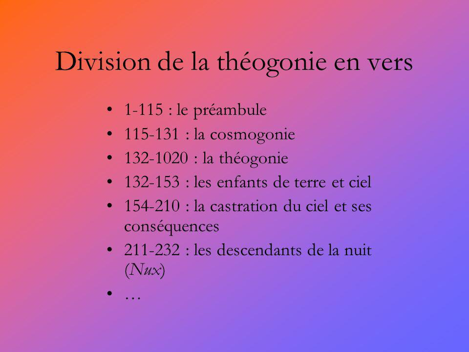Division de la théogonie en vers 1-115 : le préambule 115-131 : la cosmogonie 132-1020 : la théogonie 132-153 : les enfants de terre et ciel 154-210 : la castration du ciel et ses conséquences 211-232 : les descendants de la nuit (Nux) …